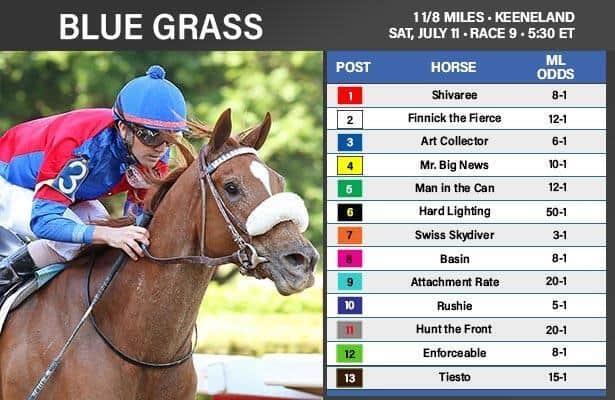 M l betting horse odds aggeli clinic nicosia betting