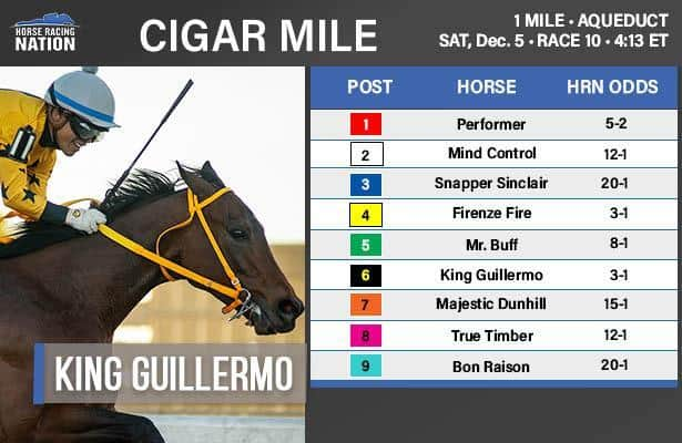 Cigar Mile 2020: Odds and analysis for NY's Grade 1 finale