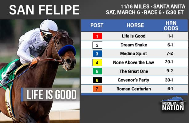 San Felipe odds & analysis: Life is Good draws rail for Baffert