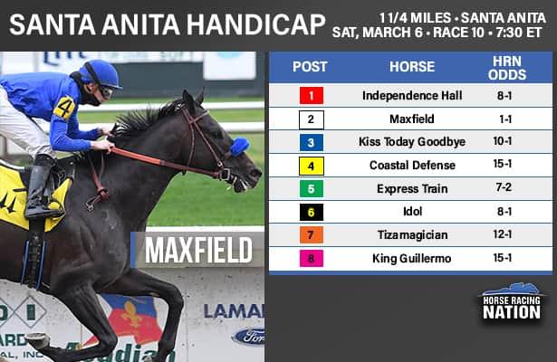 Unbeaten Maxfield to face 7 rivals in Santa Anita Handicap