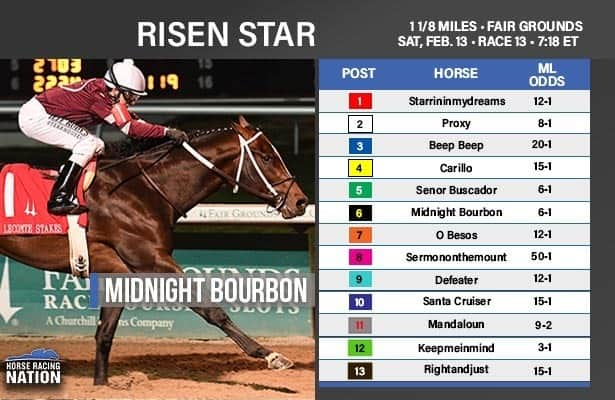 Risen Star 2021: Odds and analysis