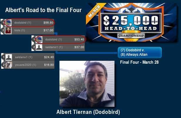 DerbyWars $25K March Final Four: Albert Tiernan