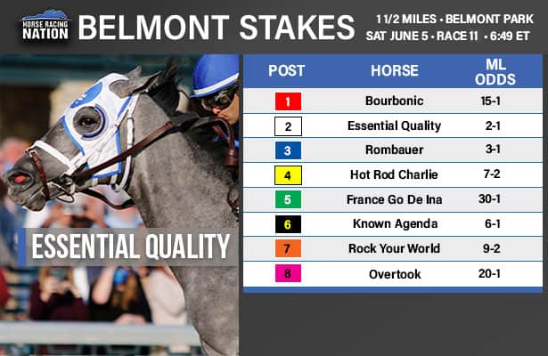 Belmont Stakes 2021: Odds and analysis for the 8-horse field