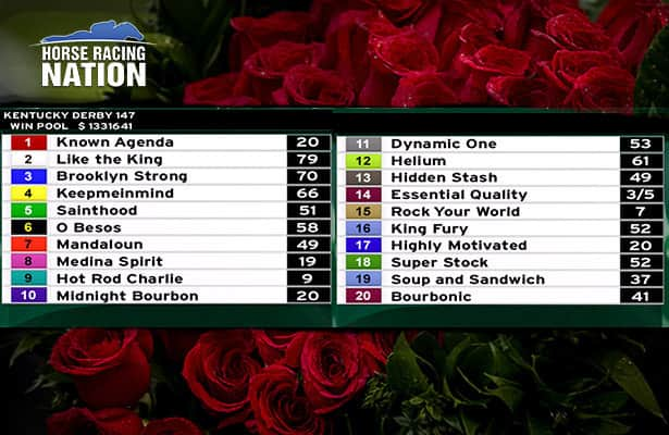 Kentucky Derby 2021: See the latest odds