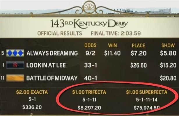 illinois kentucky derby betting payouts