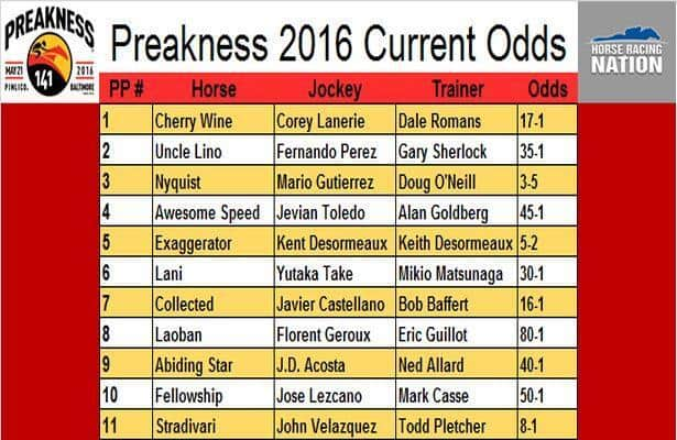 What was the payout for the preakness racetrack