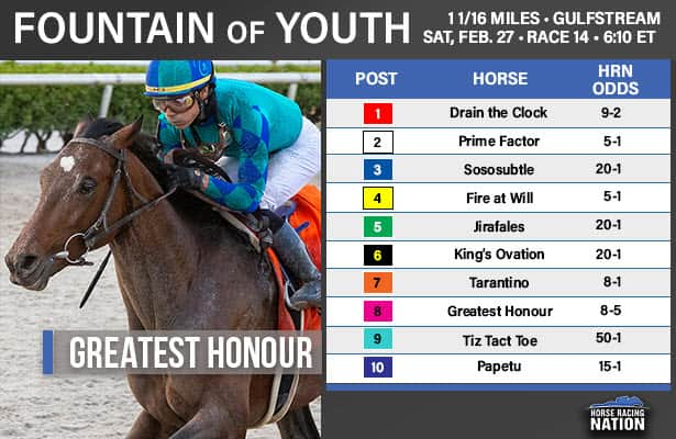 Fountain of Youth 2021: Odds and analysis